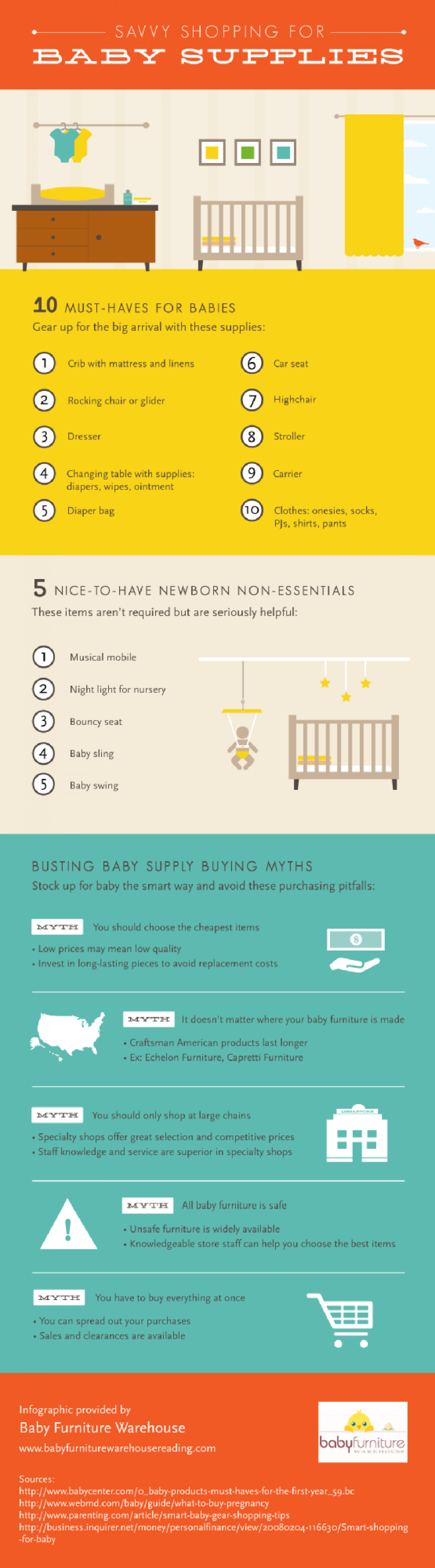 Savvy Shopping for Baby Supplies Infographic