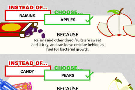 Say Cheese! Smart Food Choices for a Healthy Smile  Infographic