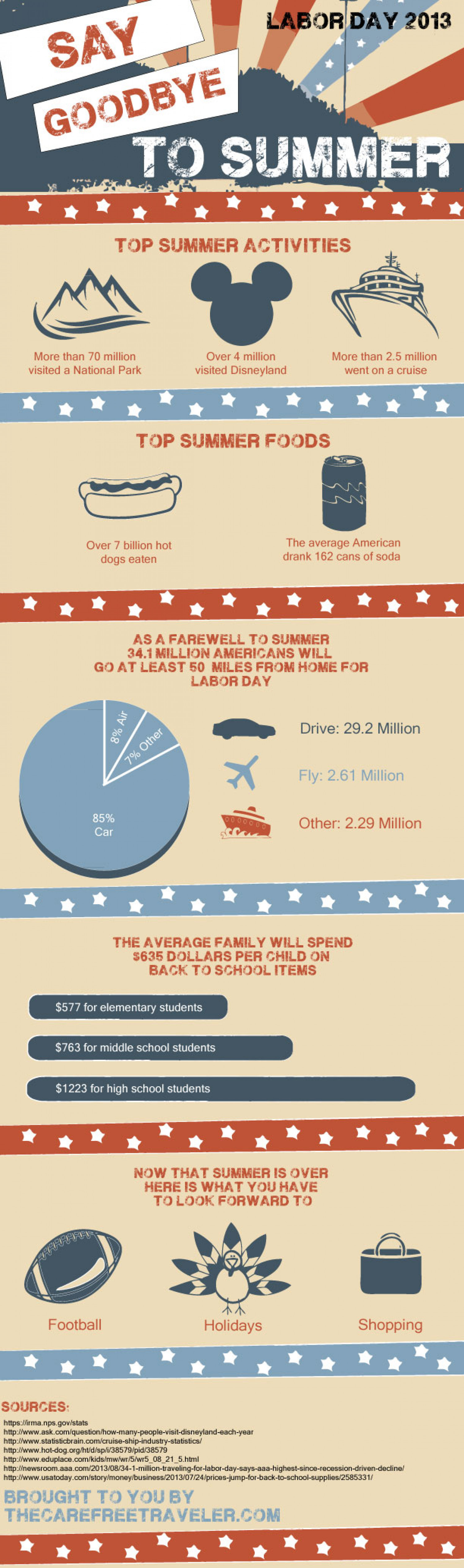 Say Goodbye to Summer Infographic
