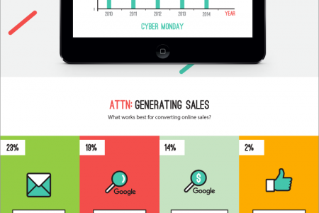 Say Goodbye to the Old Black Friday Infographic