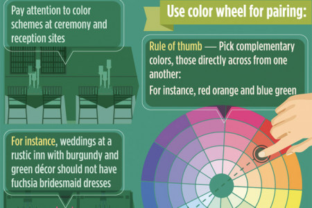 Say Yes to Another Dress: Choosing the Right Bridesmaids Dress Infographic
