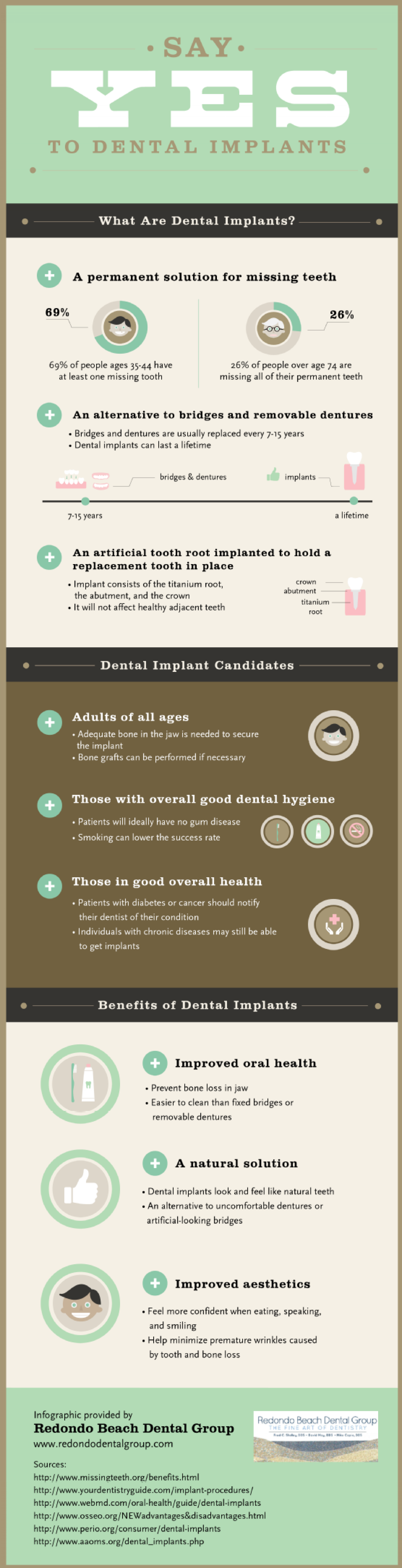 Say Yes to Dental Implants! Infographic
