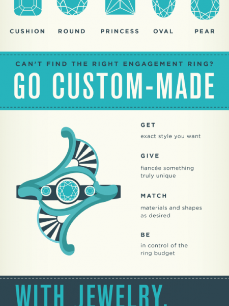 Say Yes to the Perfect Engagement Ring Infographic