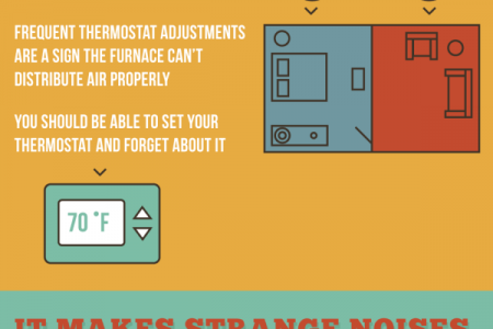 Saying Goodbye to Your Old Furnace Infographic
