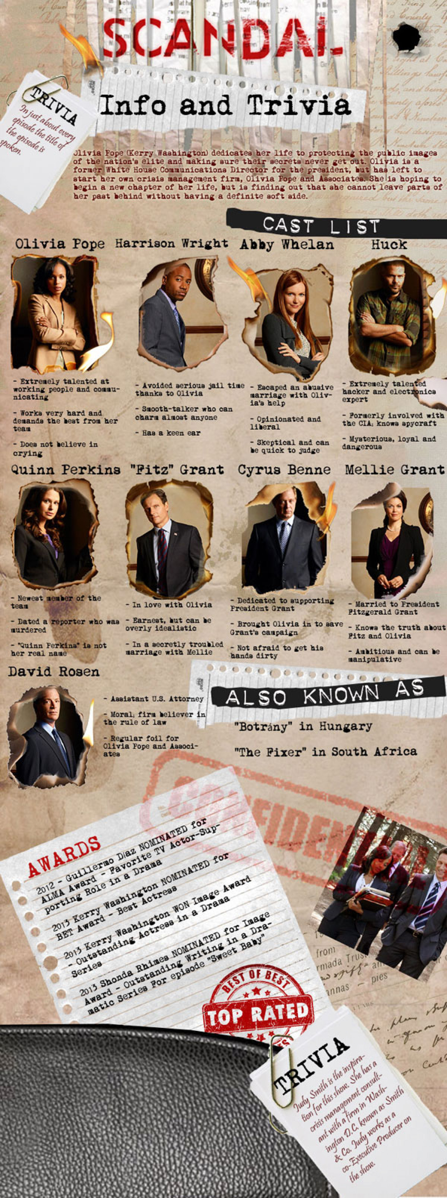 Scandal Info & Trivia | Scandal TV Show Infographic Infographic