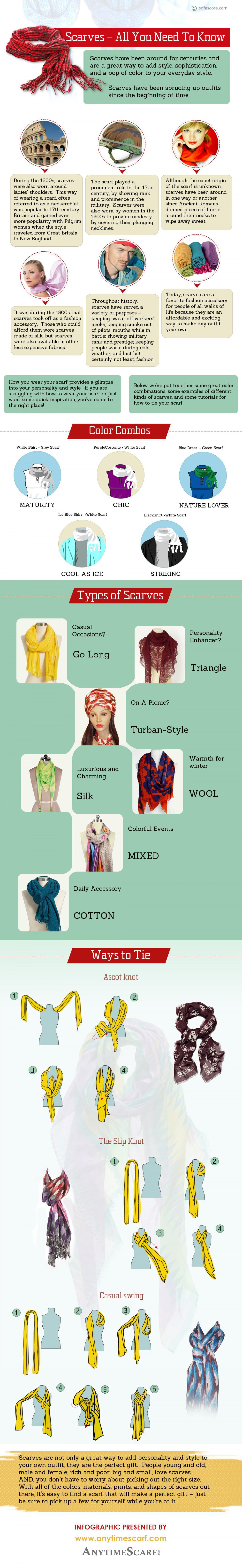 Scarves – All You Need To Know Infographic