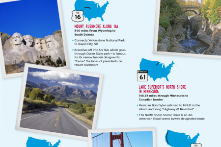 Scenic Drives Recommended by Atlas Van Operators Infographic