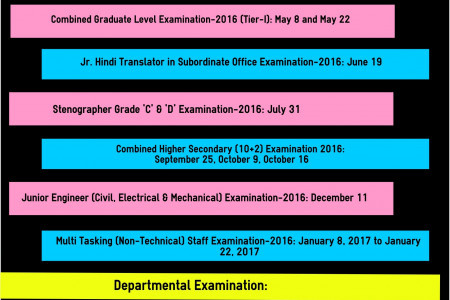 Schedule of Exams Between January 2016 to January 2017 Infographic