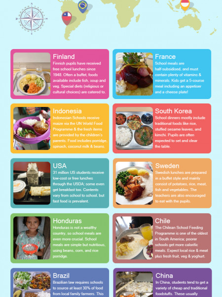 School dinners from around the world Infographic