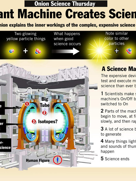 Science Machine Infographic