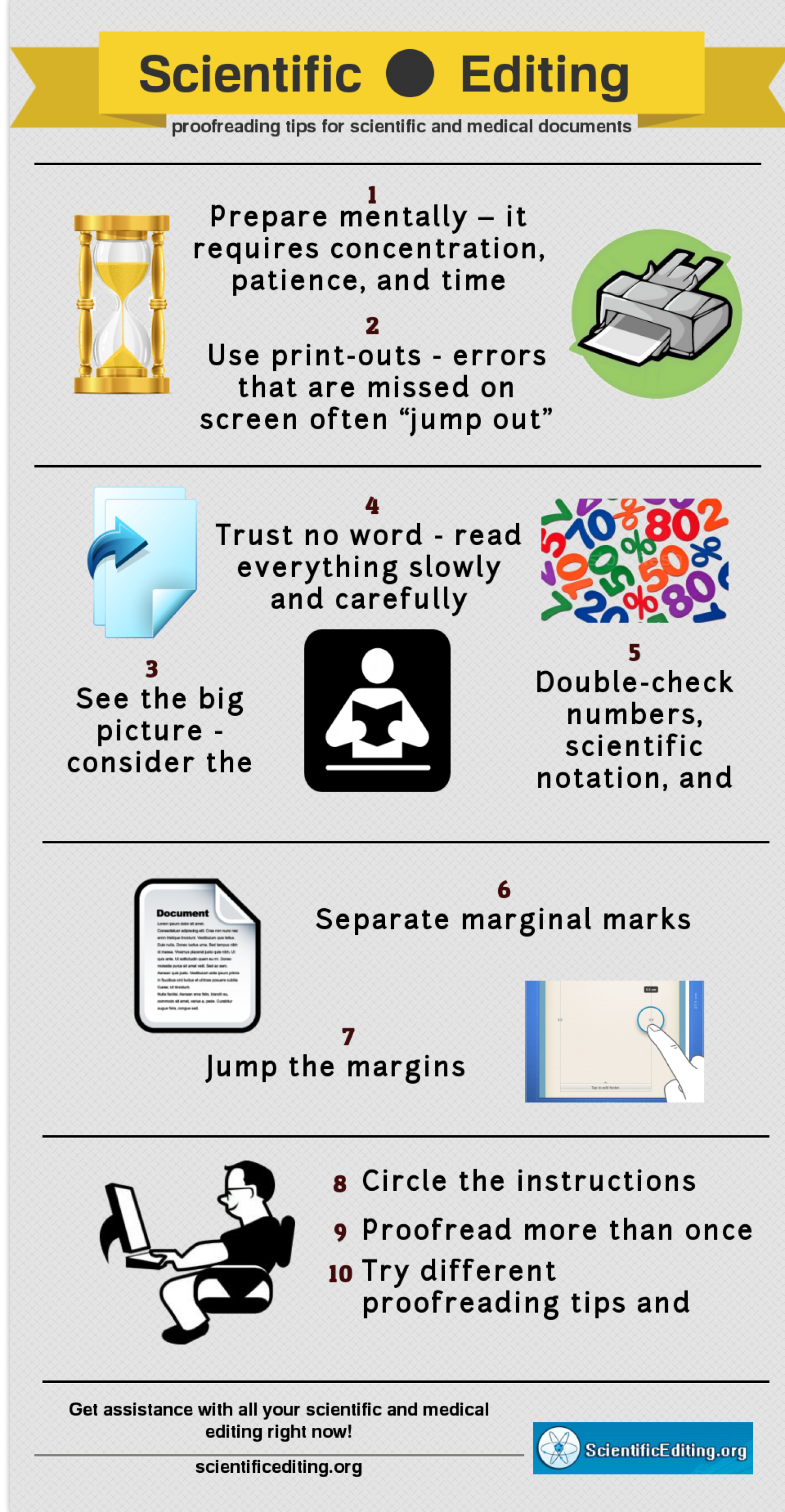 Scientific Editing Infographic