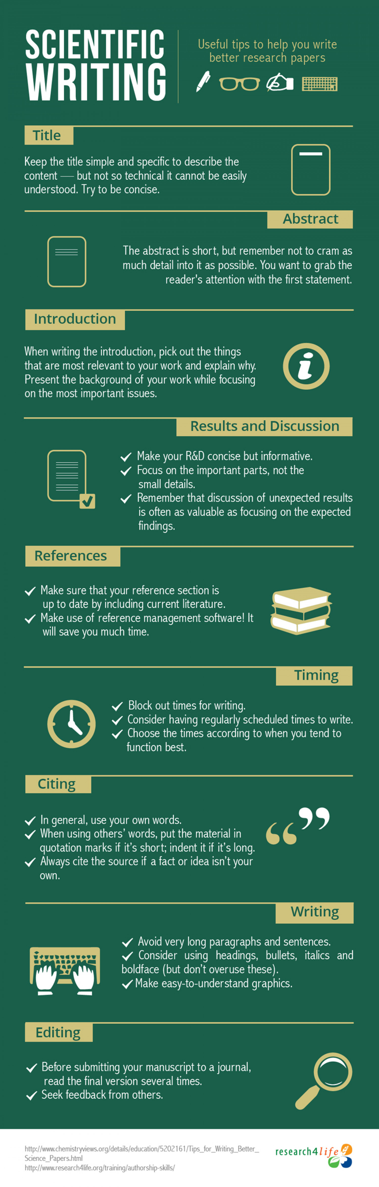 steps involved in writing a research paper essay Learning to write an essay is a skill you will use throughout your life the simple organization of ideas you use when writing an essay will help you write business letters, company memos, and marketing materials for your clubs and organizations.