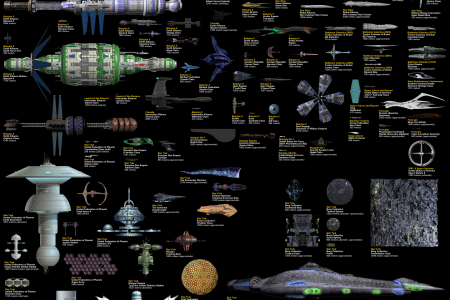 Sci-Fi Starship Size Comparison Chart Infographic