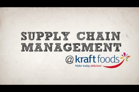 SCM Motion Design(Kraft foods) Infographic