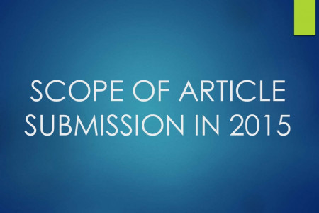 Scope of Article Submission in 2015 Infographic
