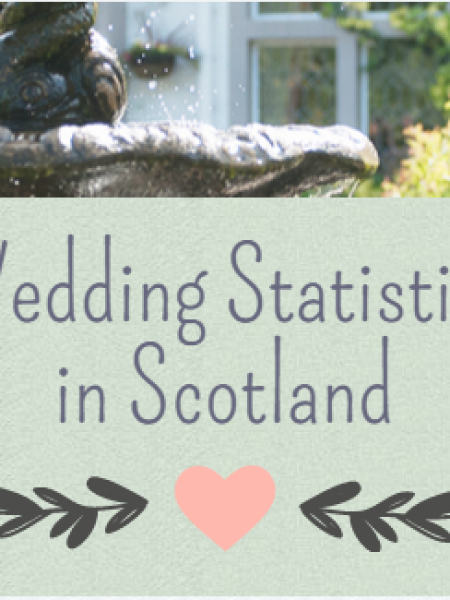 Scotland Wedding Statistics 2015 Infographic Infographic
