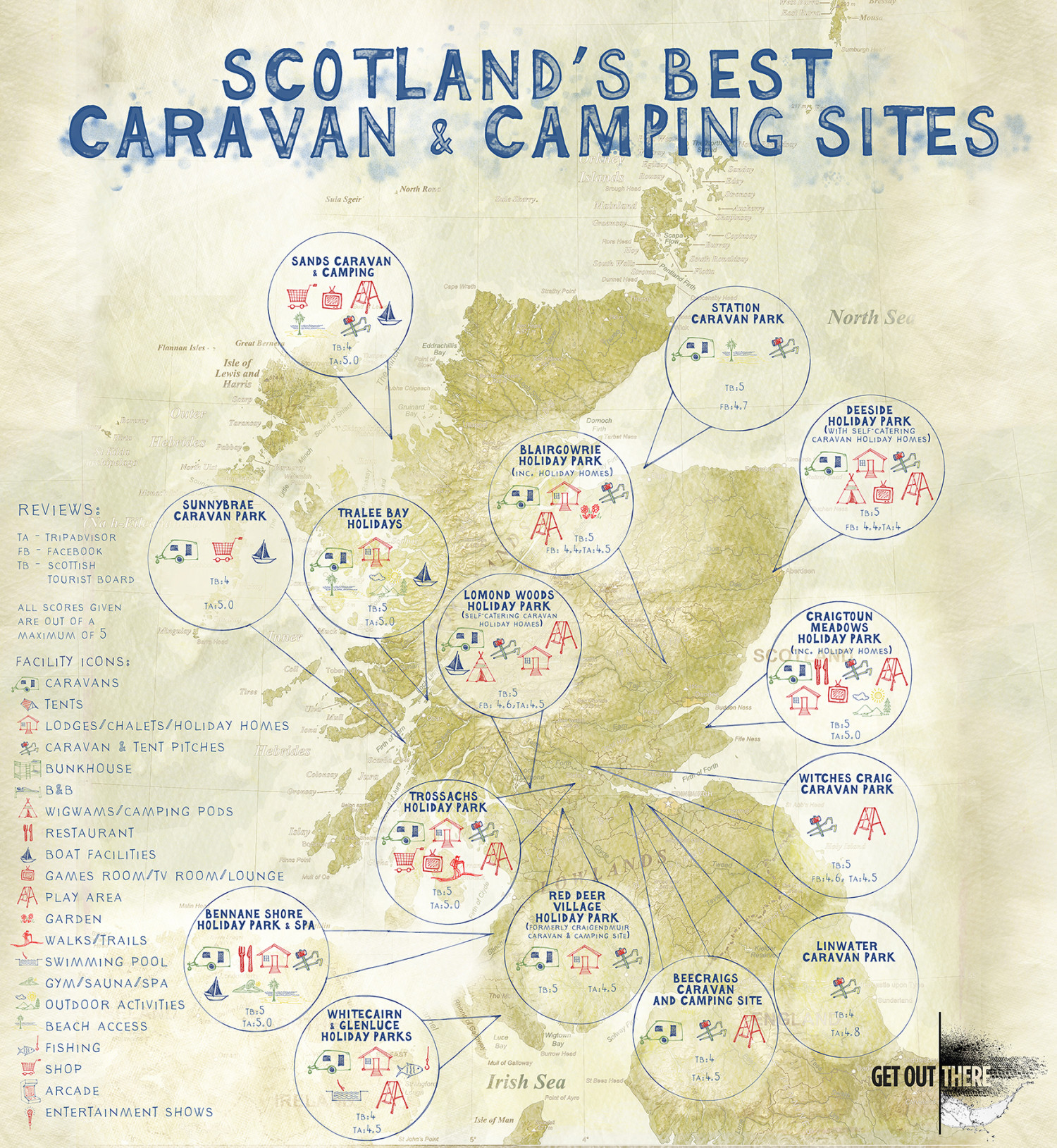 Scotland's Best Caravan & Camping Sites Infographic