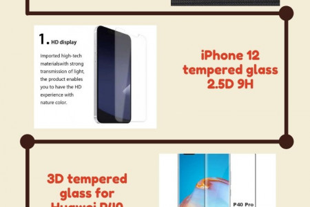 Screen Protector Wholesale Infographic