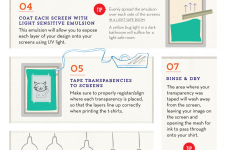 ScreenPrinting Instructions Infographic