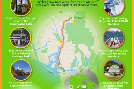 Sea to Sky Highway Infographic