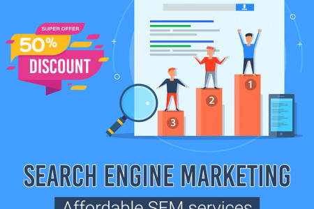 Search Engine Marketing Infographic