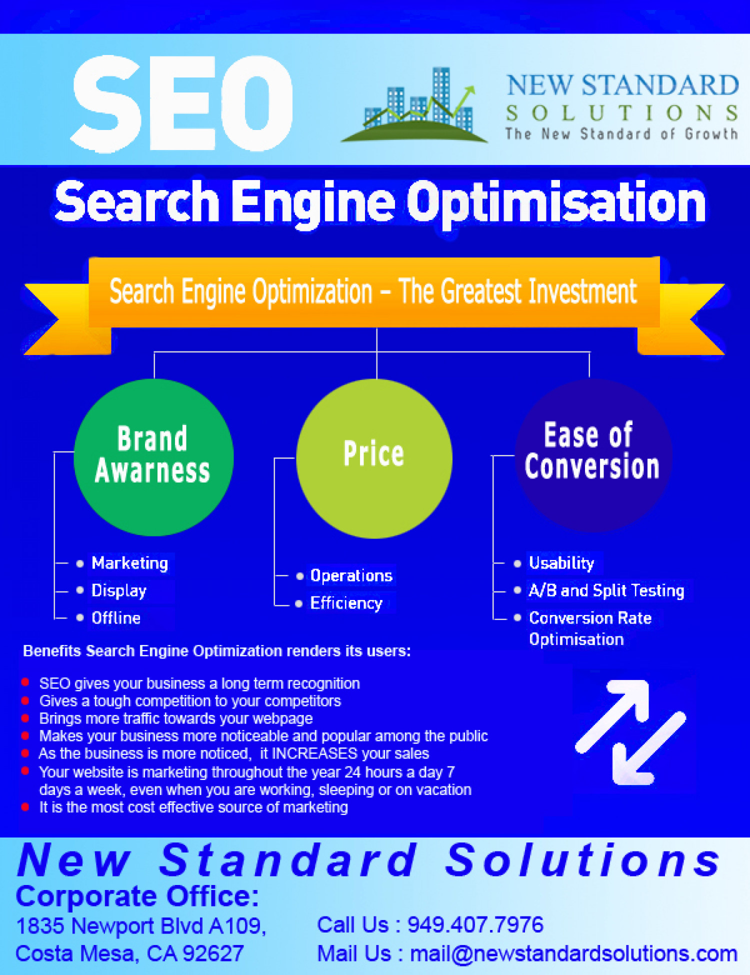 Small business SEO: Your questions ... - Search Engine Land