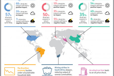 Search for growth: Global scenarios 2013 Infographic