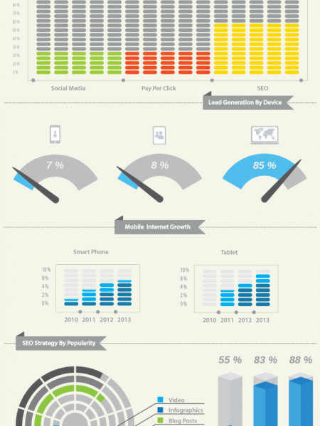 Search Marketing Snapshot 2013 Infographic