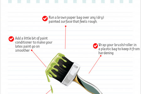 Secrets of Painting Infographic