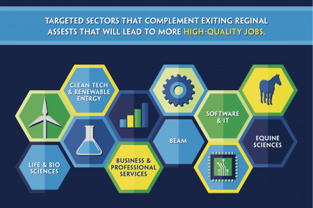 Sectors for High-Quality Jobs Infographic