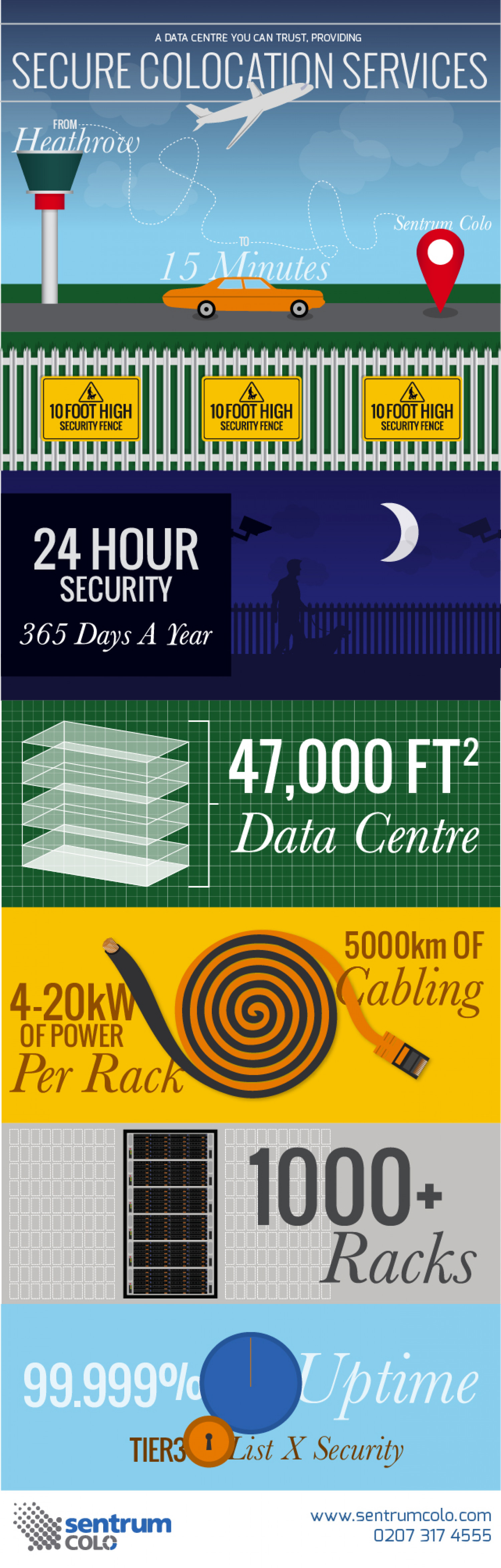 Secure Colocation Services Infographic