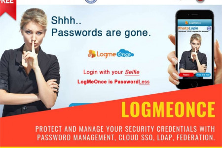 Secure Password Generator from LogMeOnce   Infographic