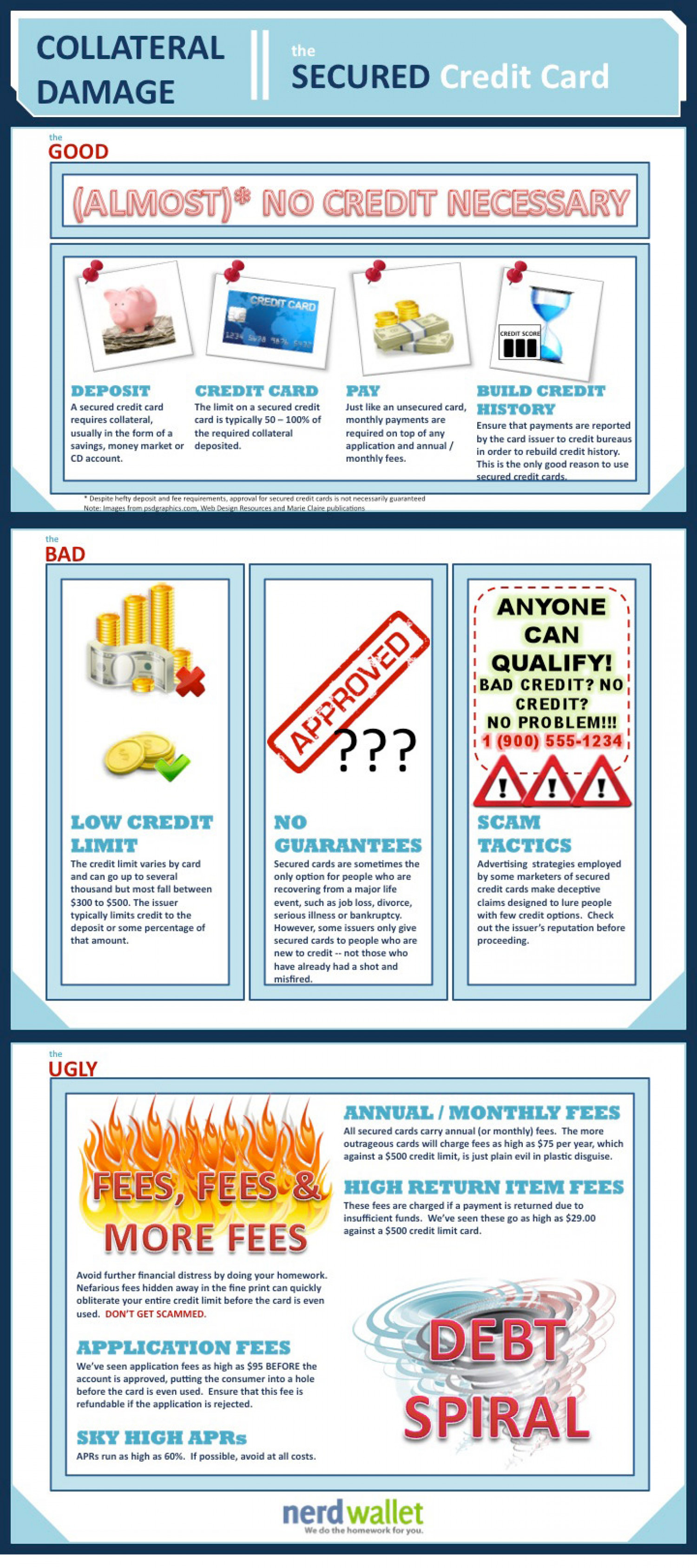 Secured Credit Cards: Perks and Pitfalls Infographic