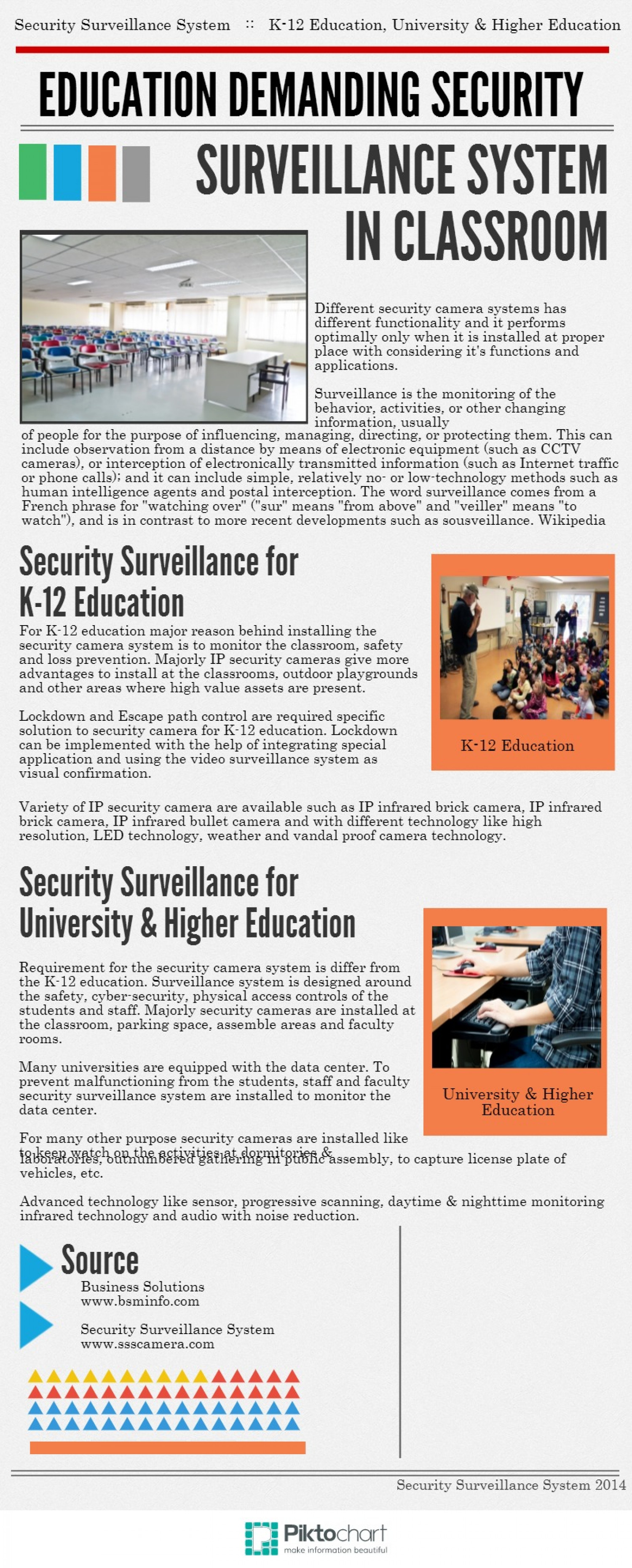 Security Cameras System Installation  for Education Infographic