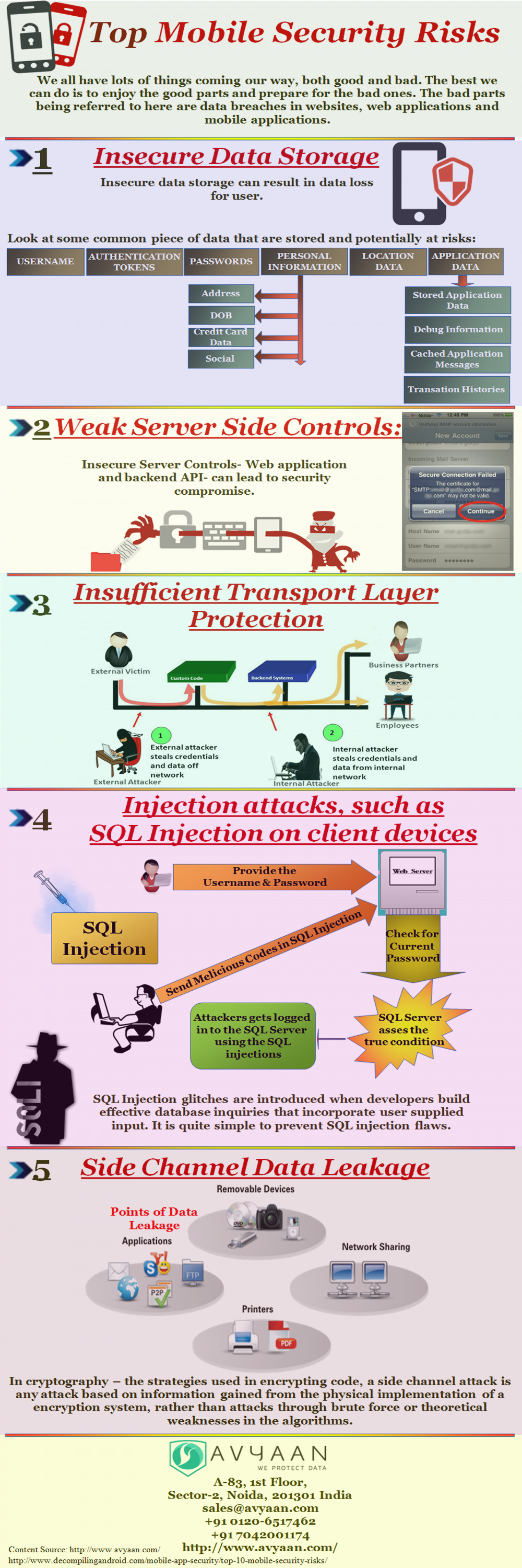 Security Concerns in Mobile Devices Infographic