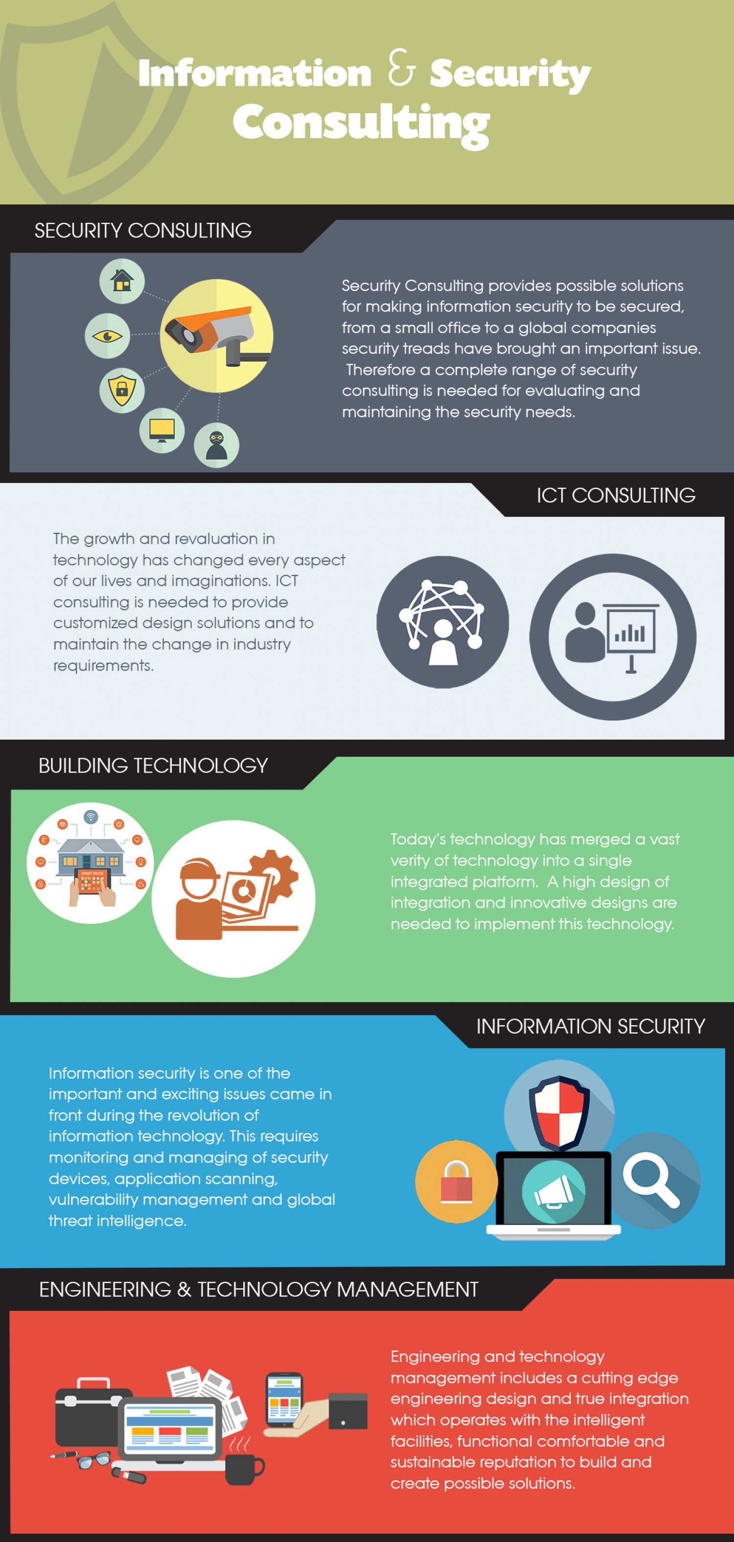 Security Features of Firewall Infographic