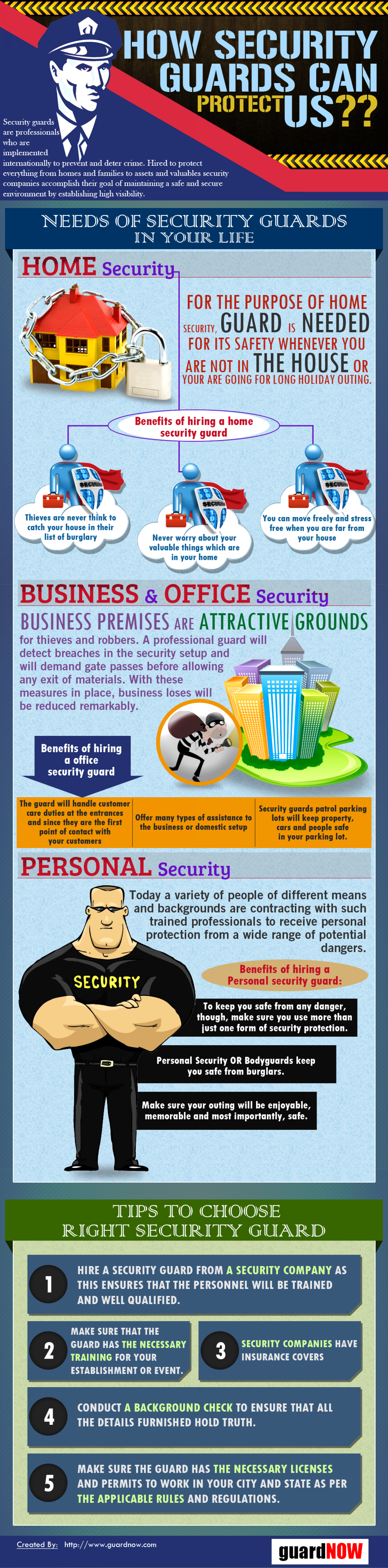 Security New York Infographic