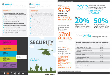 Security Paper - parte 2 Infographic