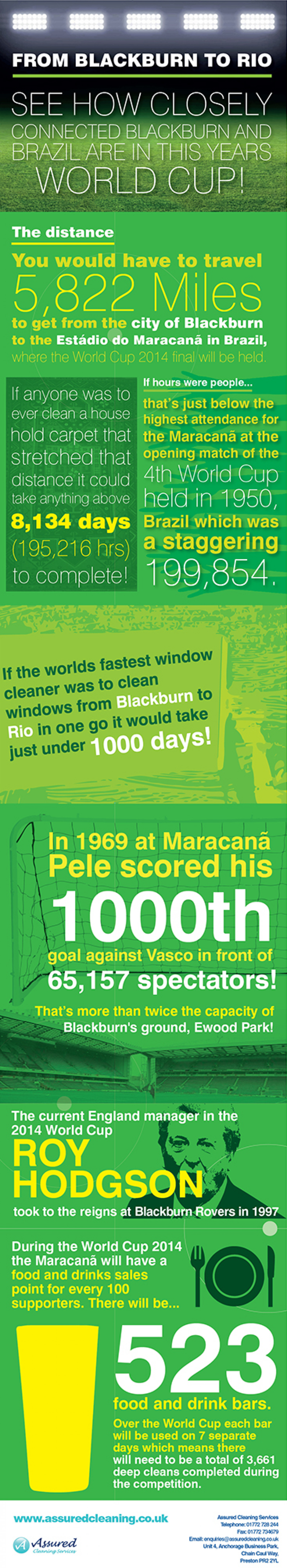 From Blackburn to Rio Infographic