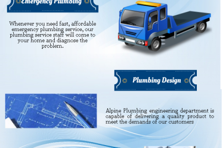 Select the Most Suitable Plumbing Services Infographic