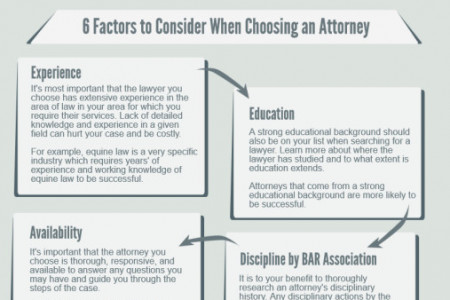 Selecting the Right Attorney: An Infographic Infographic