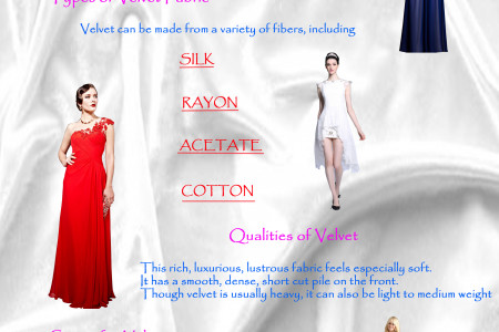 Selection and Uses of Velvet Fabric Infographic