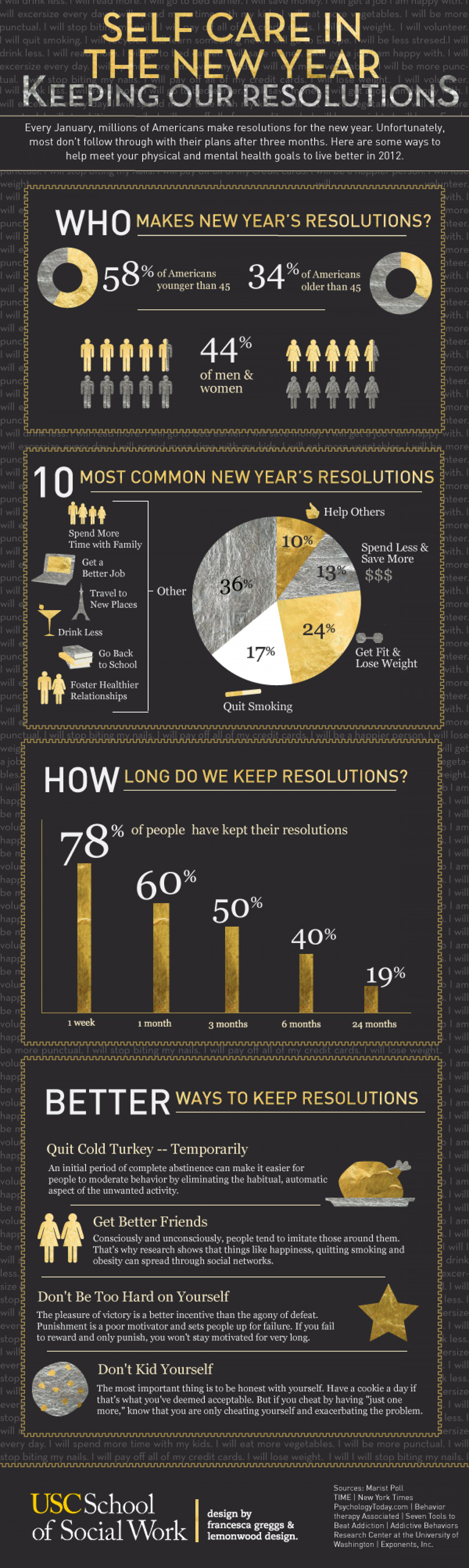 Self Care in the New Year: Keeping Our Resolutions Infographic