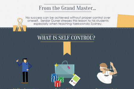 Self Control Infographic