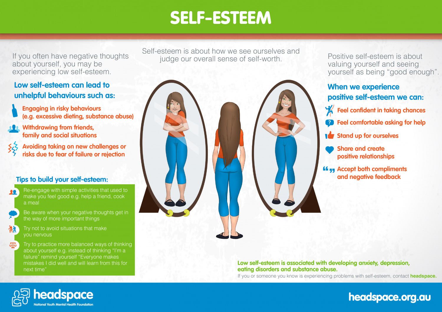 self esteem problems Self-esteem is how we feel about ourselves through positive thought and the help of others you can learn simple techniques to improve your self-esteem.