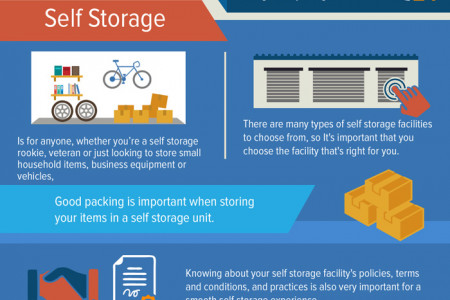 Self Storage Units in the US Infographic