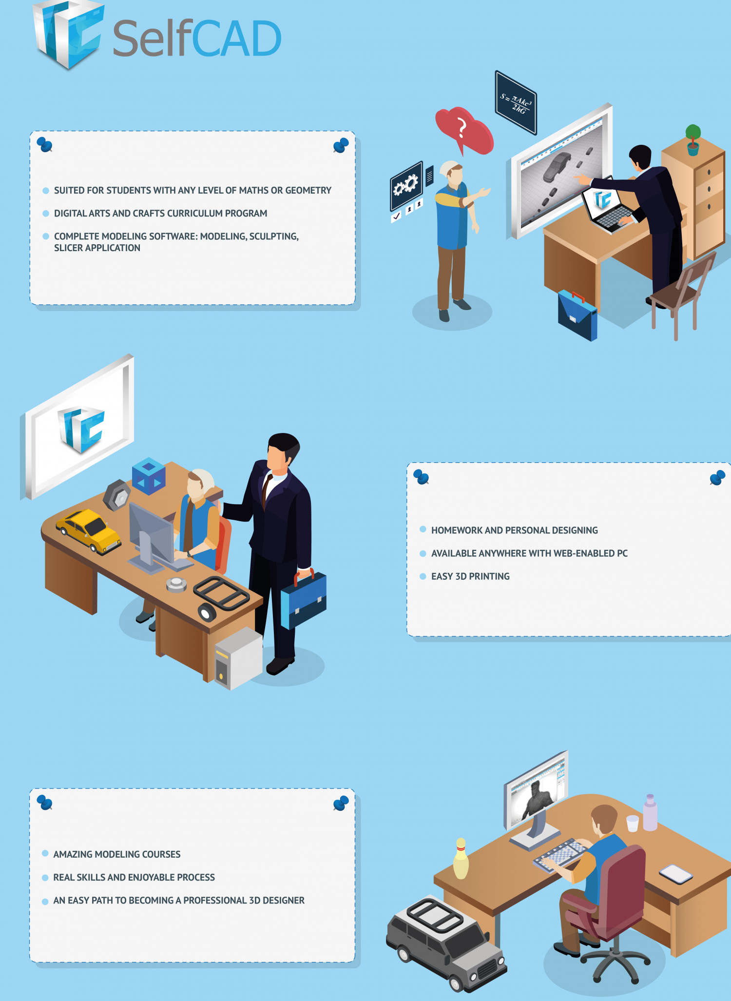 SelfCAD-3D modeling and printing software Infographic