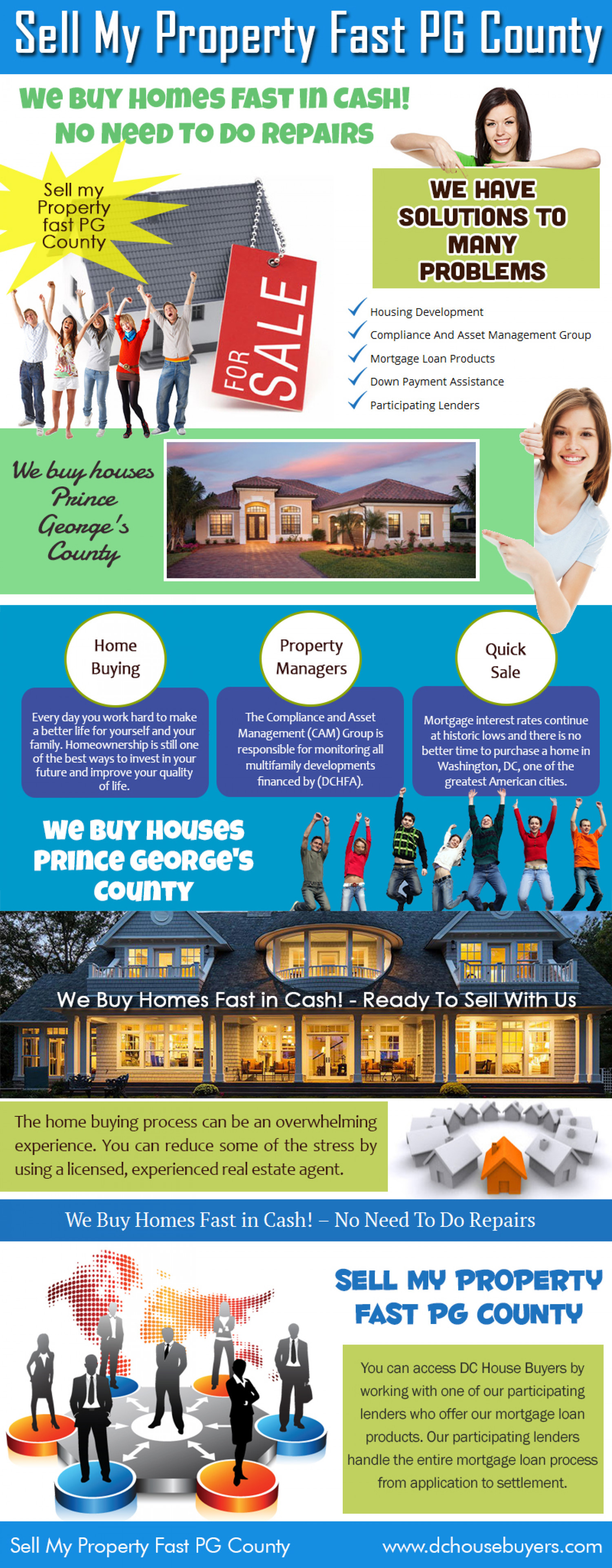 sell my property fast PG County Infographic