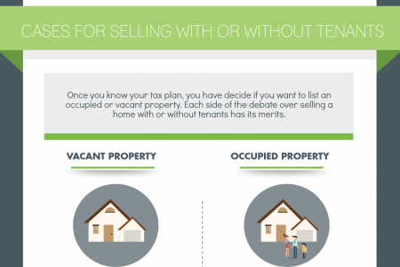 Selling a Home with Renters Infographic