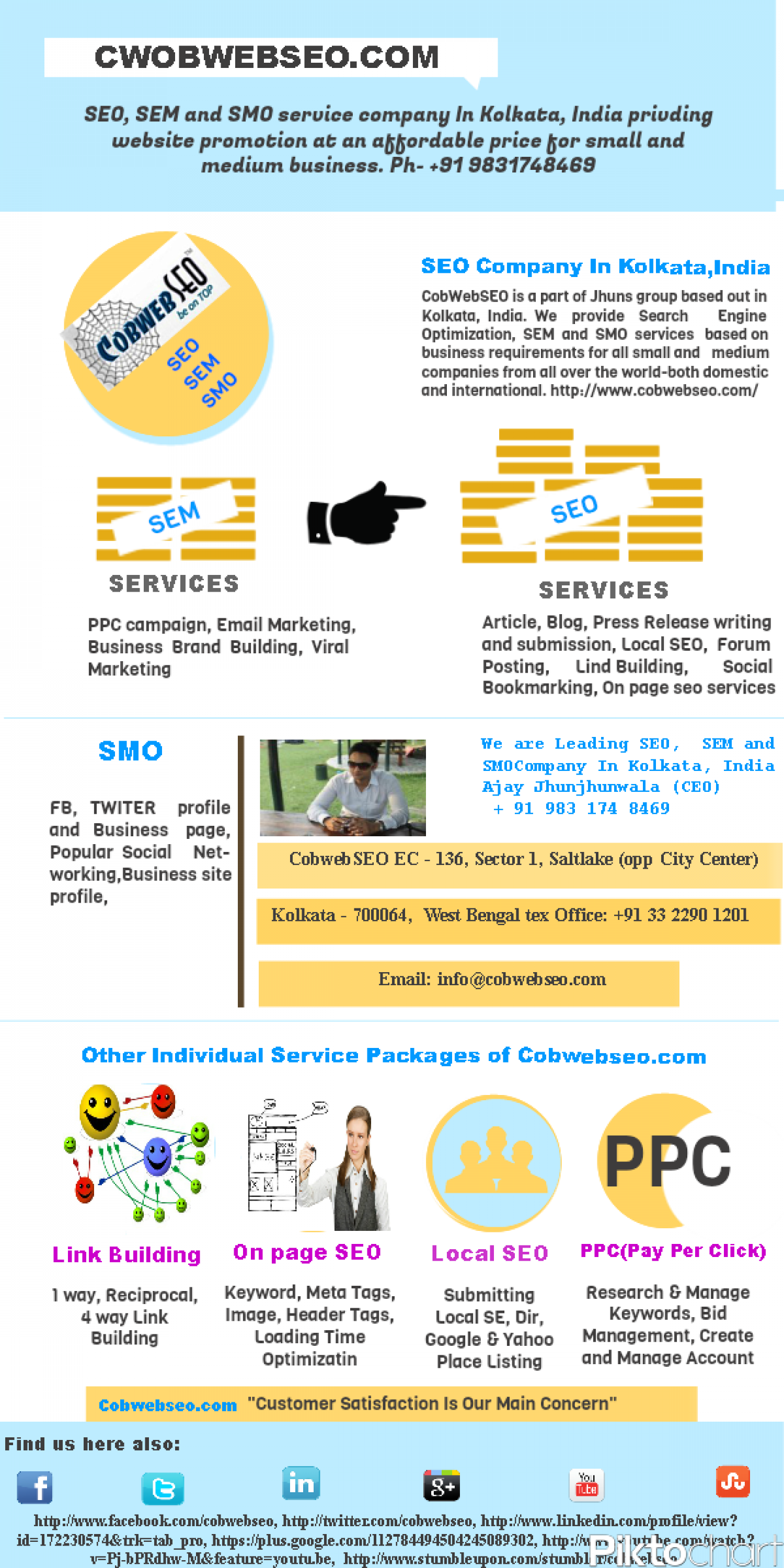 SEM, SMO and SEO service company in Kolkata,  India Infographic